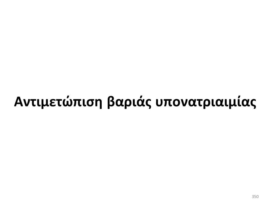 349 Υπονατριαιμία (βαπτάνες) Οι μελέτες:α) ACTIV-CHEF β) EVEREST γ) DILIPO Εκτίμησαν την αποτελεσματικότητα των βαπτανών σε ασθενείς με συμφορητική κα
