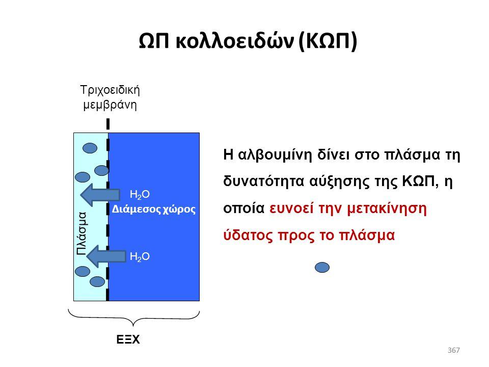 366 Κολλοειδή Πλάσμα Τριχοειδική μεμβράνη Η μεμβράνη των τριχοειδών είναι ελεύθερα διαπερατή στο ύδωρ και τους ηλεκτρολύτες, όμως όχι και στα μεγάλα μ