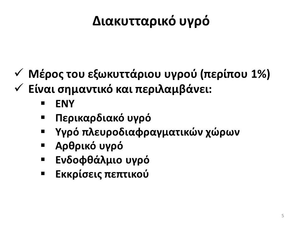245 Διαφορική διάγνωση υπονατριαιμίας (FF) Διαγνωστικά βοηθά και η κλασματική απέκκριση του Na + (δεν βοηθά σε συνεχιζόμενη λήψη διουρητικών) Σε τέτοιες περιπτώσεις καλύτερο είναι να χρησιμοποιείται η κλασματική απέκκριση του ουρικού (φ.τ.<10%) (διότι η μεταφορά του γίνεται στο εγγύς σωληνάριο και δεν επηρεάζεται από τη δράση των διουρητικών), η οποία όταν είναι <8% σημαίνει μειωμένο δραστικό όγκο (ακόμη κι όταν λαμβάνει ο ασθενής διουρητικά) (επίμονη υπουριχαιμία) Fenske et al, J Clin Endocrinol Metab 2008; 93(8): 2991-2997 Maesaka & Fishbane, Am J Kidney Dis 1998; 32(6): 917-933 245