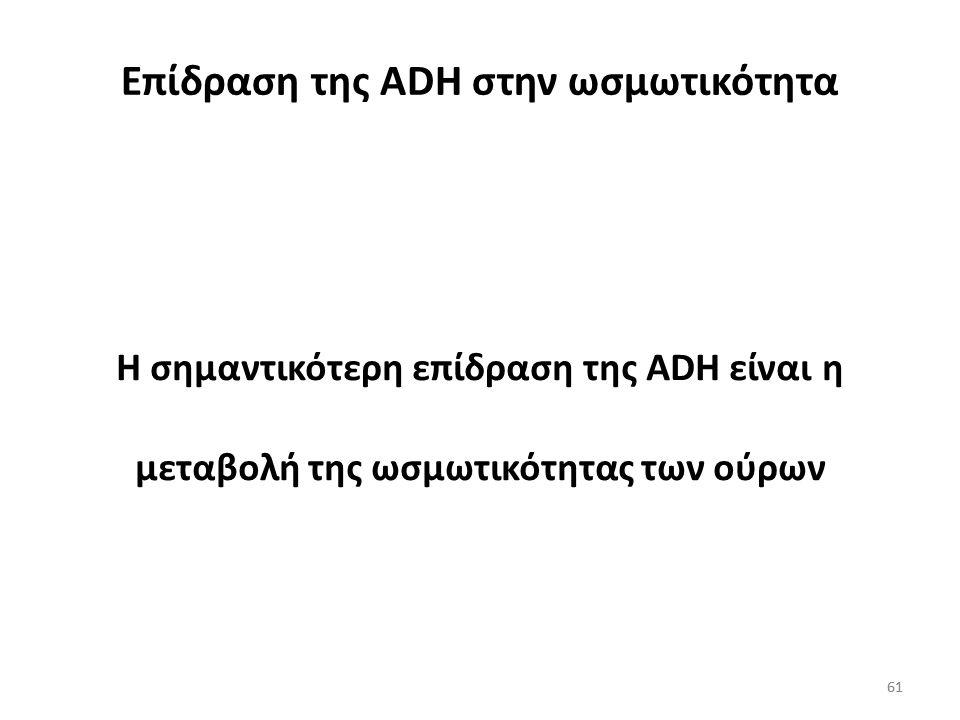60 ADH H ADH παίζει κεντρικό ρόλο στη ρύθμιση της ομοιόστασης των υγρών και της ΩΠ του πλάσματος 60