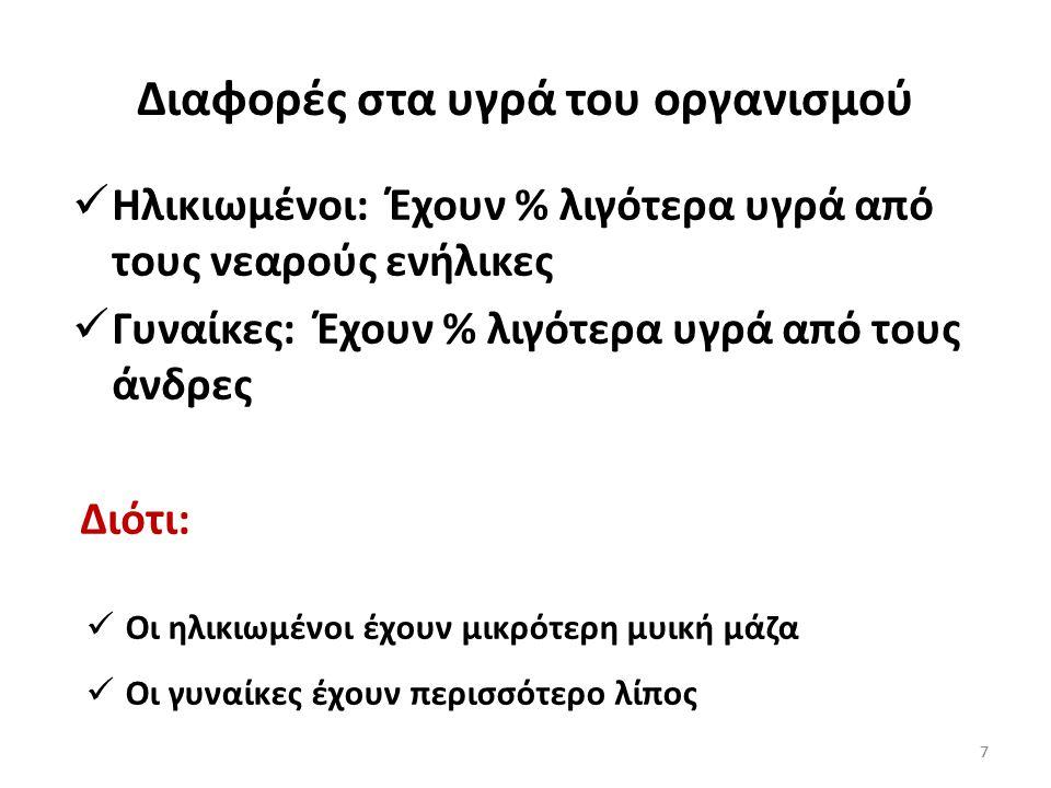 277 Υπονατριαιμία (σκέψεις πριν την έναρξη θεραπείας) Η κατάλληλη θεραπεία της υπονατριαιμίας εξαρτάται από: Τη σωστή ταξινόμηση Τη συνυπάρχουσα νοσηρή κατάσταση Τη σοβαρότητα των συμπτωμάτων Τη βαρύτητά της Assadi, J Nephrol 2012; 25(4): 473-480 277