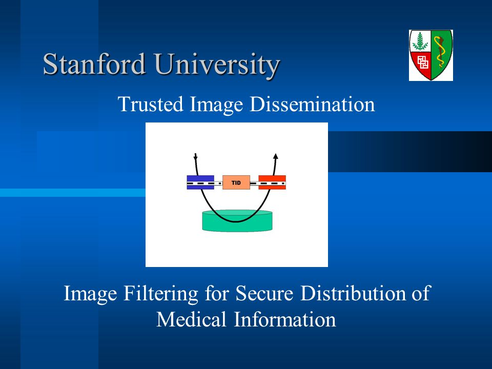 Stanford University Trusted Image Dissemination Image Filtering for Secure Distribution of Medical Information