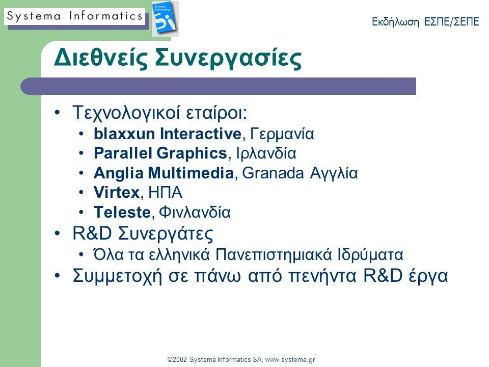 Εκδήλωση ΕΣΠΕ/ΣΕΠΕ ©2002 Systema Informatics SA, www.systema.gr Διεθνείς Συνεργασίες Τεχνολογικοί εταίροι: blaxxun Interactive, Γερμανία Parallel Graphics, Ιρλανδία Anglia Multimedia, Granada Αγγλία Virtex, ΗΠΑ Teleste, Φινλανδία R&D Συνεργάτες Όλα τα ελληνικά Πανεπιστημιακά Ιδρύματα Συμμετοχή σε πάνω από πενήντα R&D έργα