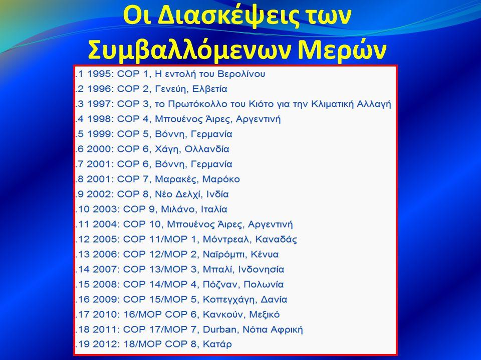 ΜΕΡΗ ΠΑΡΑΡΤΗΜΑ Ι και ΜΕΡΗ ΕΚΤΟΣ ΠΑΡΑΡΤΗΜΑ Ι Μέρη του Παραρτήματος Ι: πρόκειται για 40 συνολικά βιομηχανικές χώρες [σε αυτές συγκαταλέγονται οι 24 σχετικά εύπορες βιομηχανικές χώρες που ήταν μέλη του Οργανισμού Οικονομικής Συνεργασίας και Ανάπτυξης (ΟΟΣΑ) το 1992, τα (τότε) 15 κράτη μέλη της Ευρωπαϊκής Ένωσης και 11 χώρες με οικονομίες που διέρχονται φάση μετάβασης προς την οικονομία της αγοράς, μεταξύ των οποίων η Ρωσία, οι Βαλτικές χώρες και ορισμένα κράτη της Κεντρικής και Ανατολικής Ευρώπης] και έναν περιφερειακό οργανισμό οικονομικής ανάπτυξηςΟργανισμού Οικονομικής Συνεργασίας και ΑνάπτυξηςΕυρωπαϊκής ΈνωσηςΡωσίαΒαλτικές χώρες Μέρη εκτός του Παραρτήματος Ι: πρόκειται για τις υπόλοιπες 146 αναπτυσσόμενες – κυρίως – χώρες που δεν περιλαμβάνονται στο Παράρτημα Ι [σε αυτές περιλαμβάνονται χώρες που είναι ευάλωτες είτε λόγω των αρνητικών επιπτώσεων της αλλαγής του κλίματος, είτε λόγω των δυνητικών επιπτώσεων στην οικονομία τους εξαιτίας της λήψης μέτρων κατά της κλιματικής αλλαγής από τρίτες χώρες (όπως για παράδειγμα οι χώρες που το εισόδημά τους βασίζεται κυρίως στην παραγωγή και το εμπόριο ορυκτών καυσίμων)]