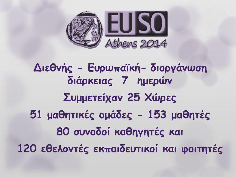 Διεθνής - Ευρωπαϊκή- διοργάνωση διάρκειας 7 ημερών Συμμετείχαν 25 Χώρες 51 μαθητικές ομάδες - 153 μαθητές 80 συνοδοί καθηγητές και 120 εθελοντές εκπαι