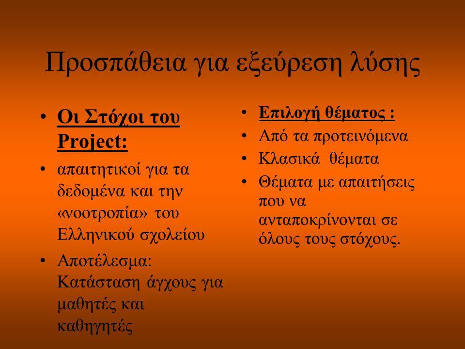 Προσπάθεια για εξεύρεση λύσης Οι Στόχοι του Project: απαιτητικοί για τα δεδομένα και την «νοοτροπία» του Ελληνικού σχολείου Αποτέλεσμα: Κατάσταση άγχους για μαθητές και καθηγητές Επιλογή θέματος : Από τα προτεινόμενα Κλασικά θέματα Θέματα με απαιτήσεις που να ανταποκρίνονται σε όλους τους στόχους.