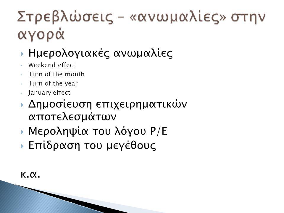  Ημερολογιακές ανωμαλίες Weekend effect Turn of the month Turn of the year January effect  Δημοσίευση επιχειρηματικών αποτελεσμάτων  Μεροληψία του λόγου Ρ/Ε  Επίδραση του μεγέθους κ.α.