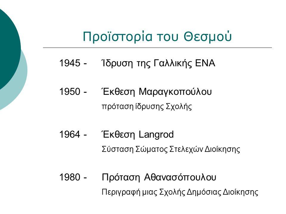 Προϊστορία του Θεσμού 1983 -Ίδρυση Εθνικού Κέντρου Δημόσιας Διοίκησης Δημιουργία Στελεχών της Δημόσιας Διοίκησης, κεντρικής και αποκεντρωμένης, των ΟΤΑ και των ΝΠΔΔ, που να διαθέτουν ειδικευμένη επαγγελματική κατάρτιση και νέο πνεύμα προσέγγισης των προβλημάτων, ώστε να συμβάλλουν αποτελεσματικά στον εκδημοκρατισμό και τον εκσυγχρονισμό των μέσων και μεθόδων διοίκησης.