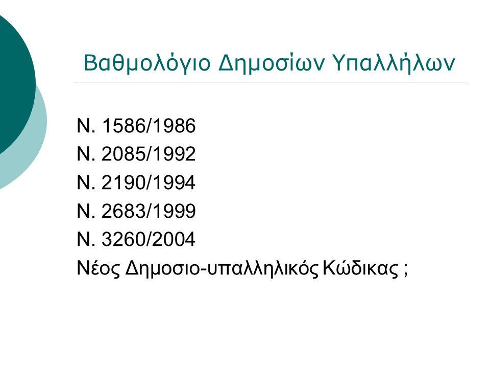 Βαθμολόγιο Δημοσίων Υπαλλήλων Ν. 1586/1986 Ν. 2085/1992 Ν. 2190/1994 Ν. 2683/1999 Ν. 3260/2004 Νέος Δημοσιο-υπαλληλικός Κώδικας ;