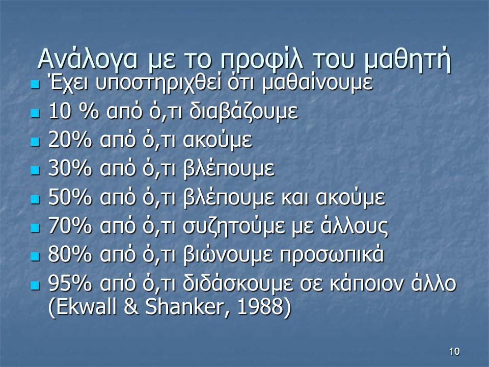 10 Ανάλογα με το προφίλ του μαθητή Έχει υποστηριχθεί ότι μαθαίνουμε Έχει υποστηριχθεί ότι μαθαίνουμε 10 % από ό,τι διαβάζουμε 10 % από ό,τι διαβάζουμε 20% από ό,τι ακούμε 20% από ό,τι ακούμε 30% από ό,τι βλέπουμε 30% από ό,τι βλέπουμε 50% από ό,τι βλέπουμε και ακούμε 50% από ό,τι βλέπουμε και ακούμε 70% από ό,τι συζητούμε με άλλους 70% από ό,τι συζητούμε με άλλους 80% από ό,τι βιώνουμε προσωπικά 80% από ό,τι βιώνουμε προσωπικά 95% από ό,τι διδάσκουμε σε κάποιον άλλο (Ekwall & Shanker, 1988) 95% από ό,τι διδάσκουμε σε κάποιον άλλο (Ekwall & Shanker, 1988)