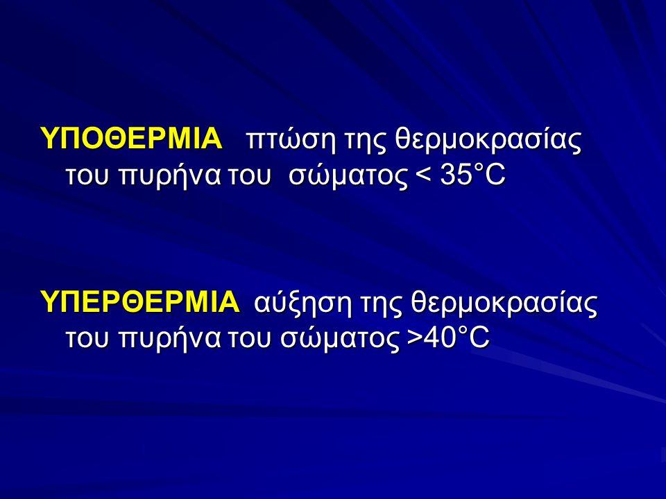 ΥΠΟΘΕΡΜΙΑ πτώση της θερμοκρασίας του πυρήνα του σώματος < 35°C ΥΠΕΡΘΕΡΜΙΑ αύξηση της θερμοκρασίας του πυρήνα του σώματος >40°C