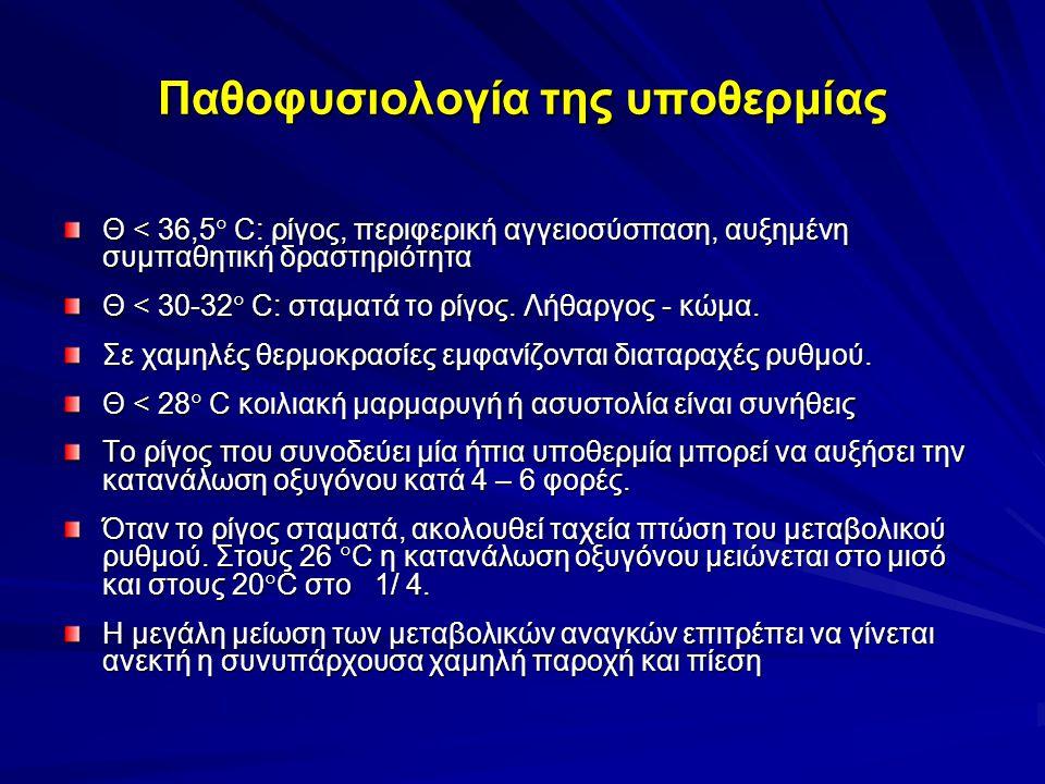 Παθοφυσιολογία της υποθερμίας Θ < 36,5  C: ρίγος, περιφερική αγγειοσύσπαση, αυξημένη συμπαθητική δραστηριότητα Θ < 30-32  C: σταματά το ρίγος. Λήθαρ