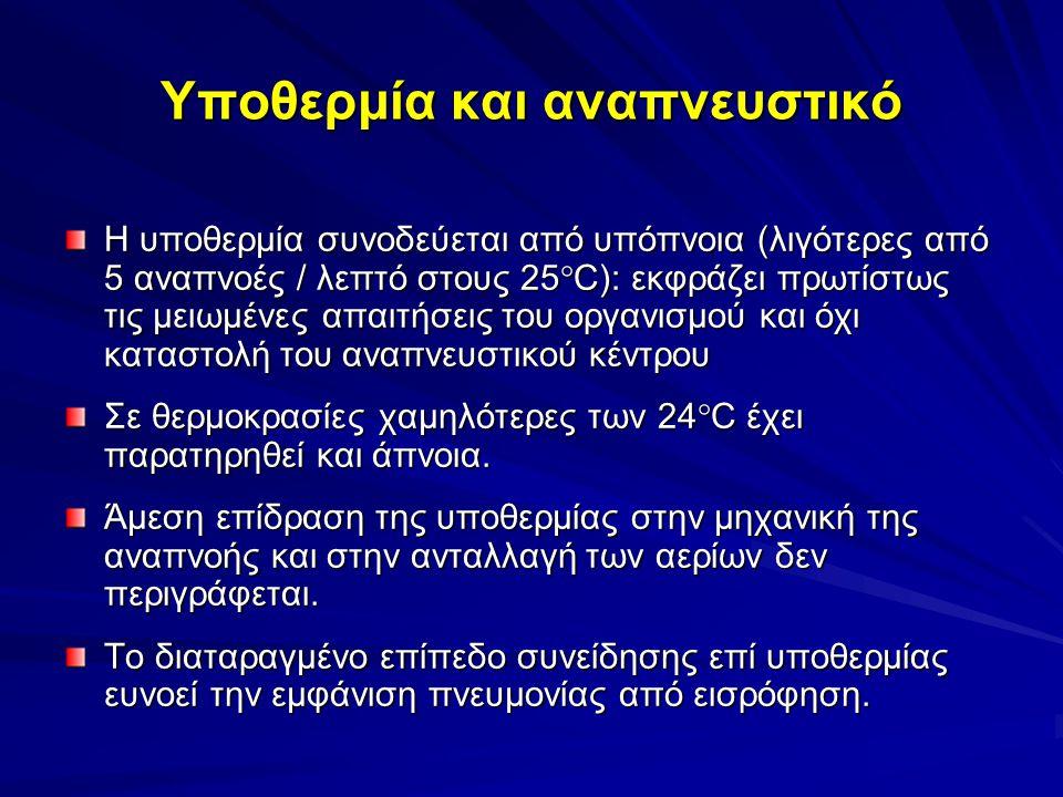 Υποθερμία και αναπνευστικό Η υποθερμία συνοδεύεται από υπόπνοια (λιγότερες από 5 αναπνοές / λεπτό στους 25  C): εκφράζει πρωτίστως τις μειωμένες απαι