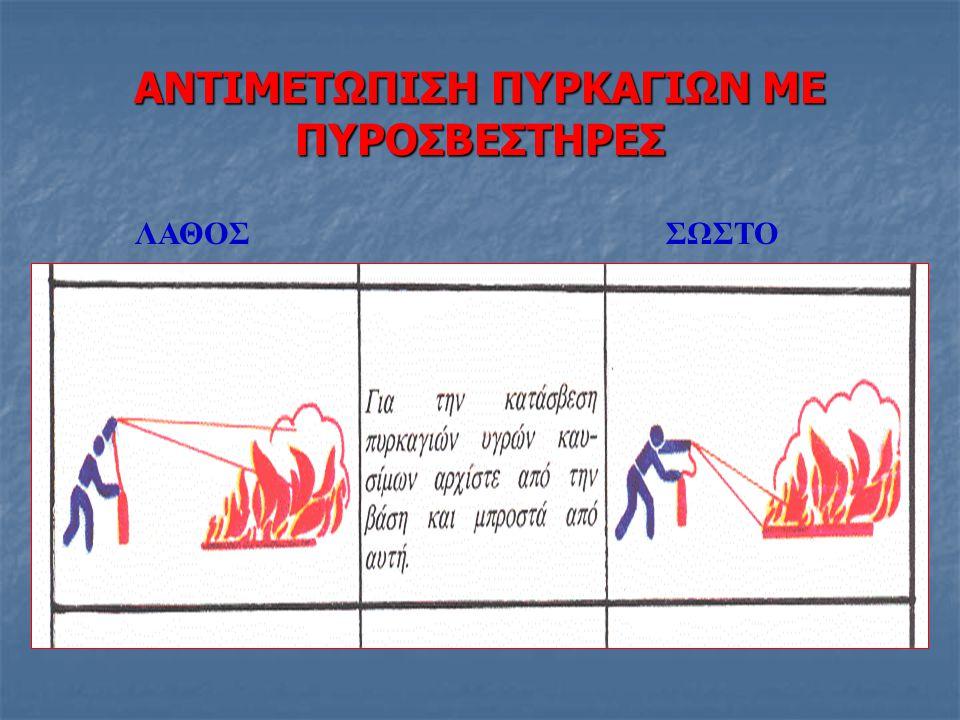ΛΑΘΟΣΣΩΣΤΟ