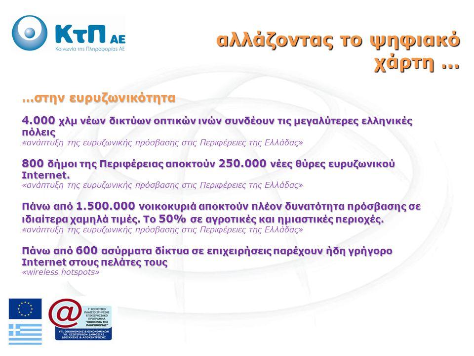 …στη διάθεση νέων ηλεκτρονικών υπηρεσιών Παροχή IPTV & Video on Demand services «ανάπτυξη ευρυζωνικών υπηρεσιών» Δυναμική παρακολούθηση κυκλοφορίας σε σημαντικούς κόμβους του λεκανοπεδίου Αττικής «Έξυπνη μετακίνηση» real-time πληροφόρηση επιβατηγού κοινού, on-line έκδοση εισιτηρίων σε περίπου 30 ΚΤΕΛ «Ευφυείς οδικές μεταφορές» Σύστημα δυναμικής ενημέρωσης κίνησης πλοίων στο Αιγαίο.