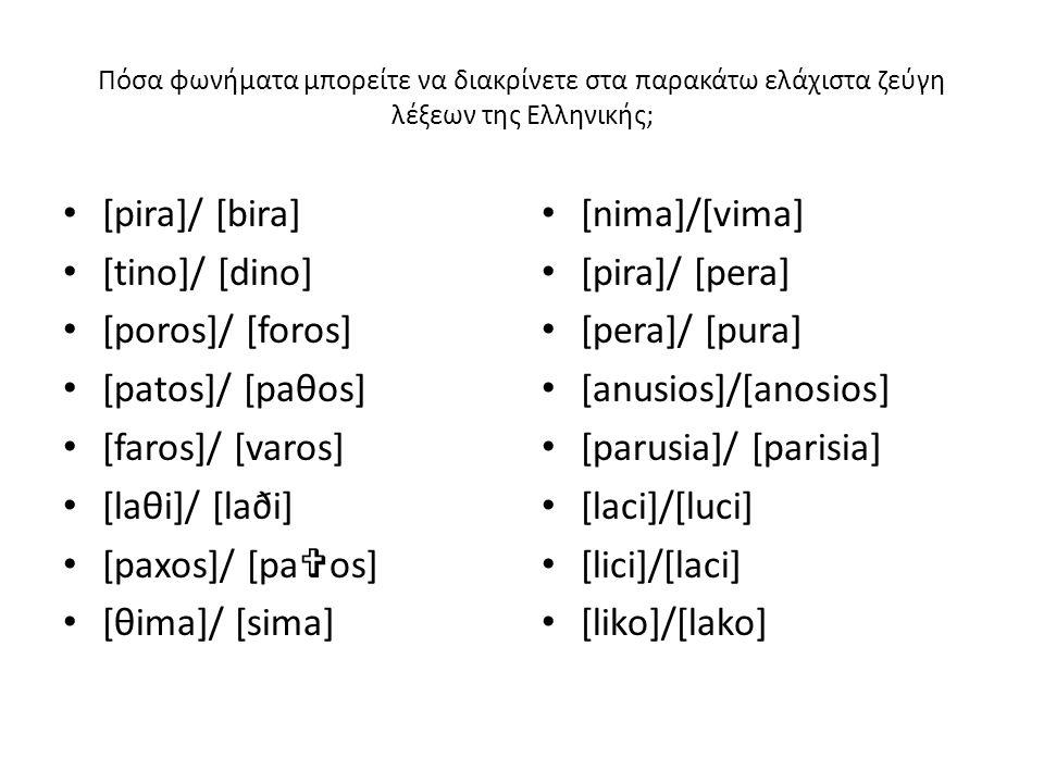 Πόσα φωνήματα μπορείτε να διακρίνετε στα παρακάτω ελάχιστα ζεύγη λέξεων της Ελληνικής; [pira]/ [bira] [tino]/ [dino] [poros]/ [foros] [patos]/ [paθos]