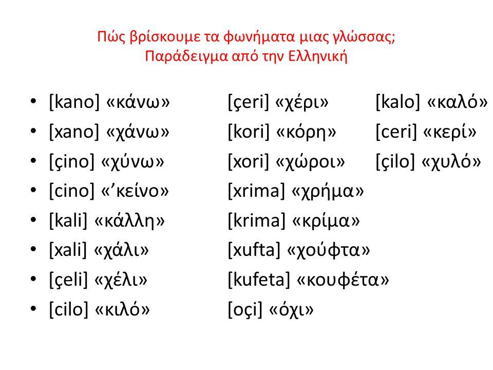 Πώς βρίσκουμε τα φωνήματα μιας γλώσσας; Παράδειγμα από την Ελληνική [k]: σύμφωνο άηχο υπερωικό κλειστό [x ]: σύμφωνο άηχο υπερωικό τριβόμενο [c ]: σύμφωνο άηχο ουρανικό κλειστό [ç ]: σύμφωνο άηχο ουρανικό τριβόμενο 1.Υπάρχουν ελάχιστα ζεύγη στα οποία οι φθόγγοι αυτοί αντιτίθενται; 2.Υπάρχουν μη αντιθετικοί φθόγγοι σε συμπληρωματική κατανομή; 3.Αν βρεθούν στοιχεία που δεν αντιτίθενται, ποια είναι φωνήματα και ποια αλλόφωνα; 4.Ποιοι είναι οι φωνολογικοί κανόνες για την παραγωγή των αλλόφωνων;