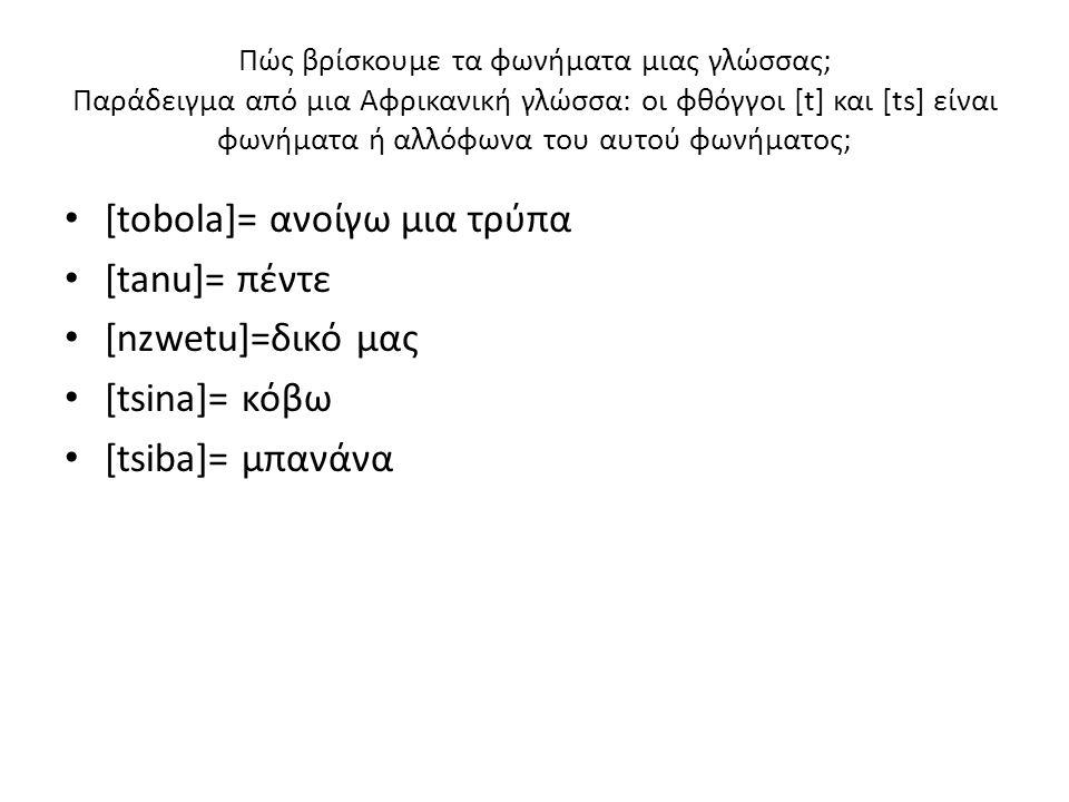 Πώς βρίσκουμε τα φωνήματα μιας γλώσσας; Παράδειγμα από μια Αφρικανική γλώσσα: οι φθόγγοι [t] και [ts] είναι φωνήματα ή αλλόφωνα του αυτού φωνήματος; [