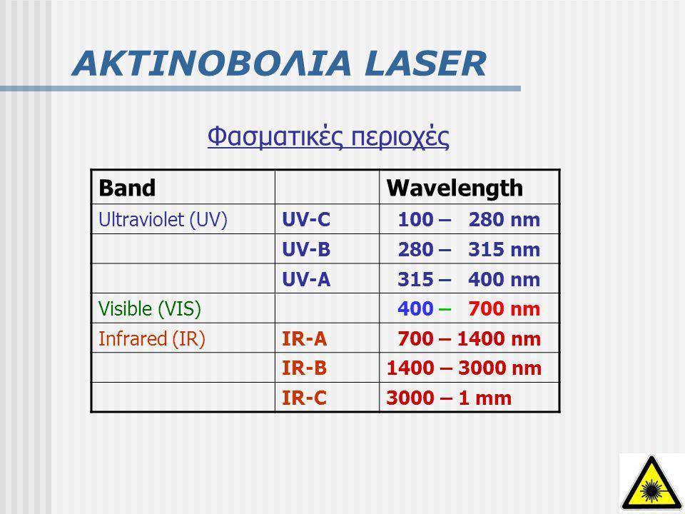 ΚΙΝΔΥΝΟΙ ΑΠΟ ΤΗ ΧΡΗΣΗ LASER - Ακτινοβολία Laser - οφθαλμικός τραυματισμός, βλάβη - επιδερμικές βλάβες (εγκαύματα) - Αλλα αίτια - ηλεκτρική τροφοδοσία - τοξικά χημικά, διαλύτες (dye lasers) - τοξικά αέρια (excimer lasers) - φωτιά - δευτερεύουσα ακτινοβολία - ακτινοβολία πλάσμα - υπερβολικός θόρυβος