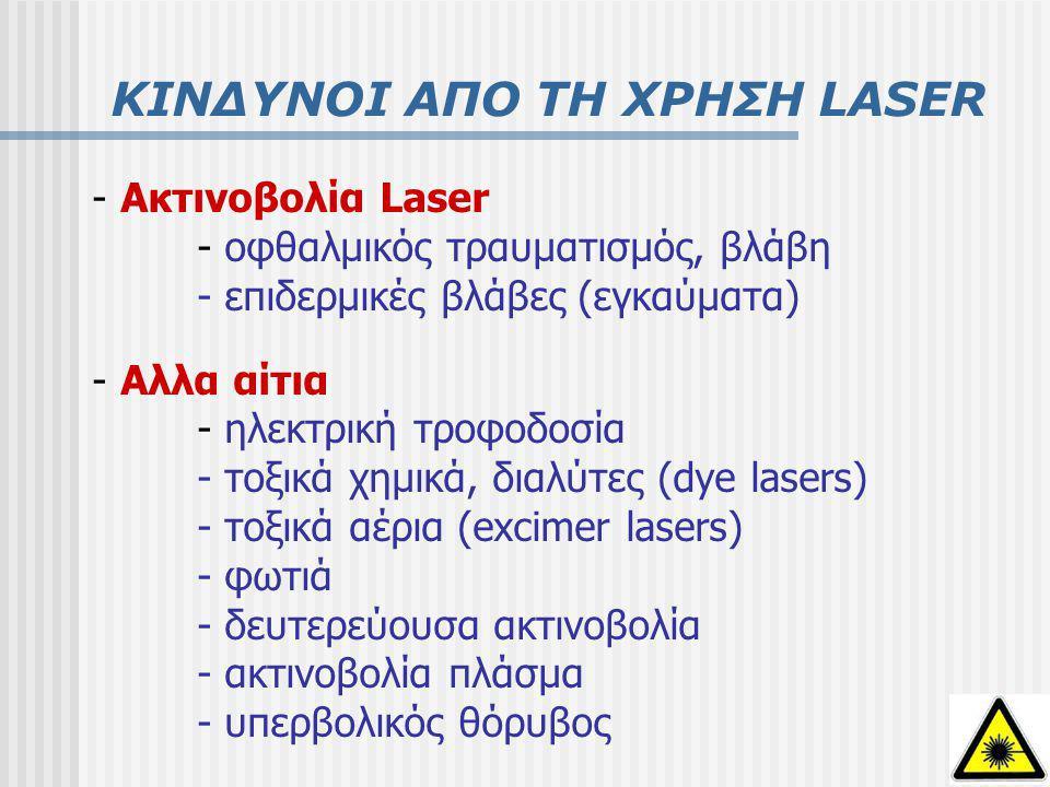 ΑΤΥΧΗΜΑΤΑ ΚΑΤΑ ΤΗ ΧΡΗΣΗ LASER (1) http://www.adm.uwaterloo.ca/infohs/lasermanual/documents/section11.html Στην πλειοψηφία τους τα ατυχήματα περιλαμβάνουν τραυματισμούς στο μάτι Περιστατικά ατυχημάτων λέιζερ (ΗΠΑ, 1964-1992)