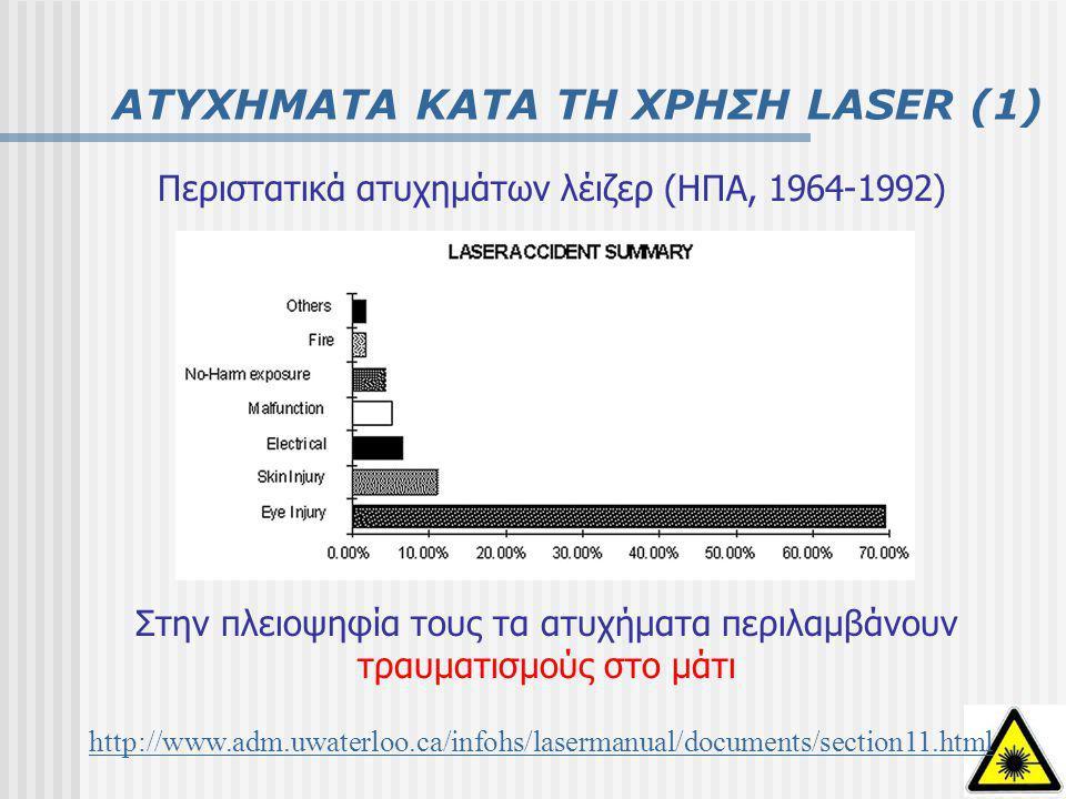 ΑΤΥΧΗΜΑΤΑ ΚΑΤΑ ΤΗ ΧΡΗΣΗ LASER (2) http://www.adm.uwaterloo.ca/infohs/lasermanual/documents/section11.html Τα περισσότερα ατυχήματα συμβαίνουν κατά τη διαδικασία ευθυγράμμισης ή/και λόγω μη χρήσης κατάλληλων προστατευτικών γυαλιών Κατανομή αιτίων σε ατυχήματα λέιζερ (ΗΠΑ, 1964-1992)