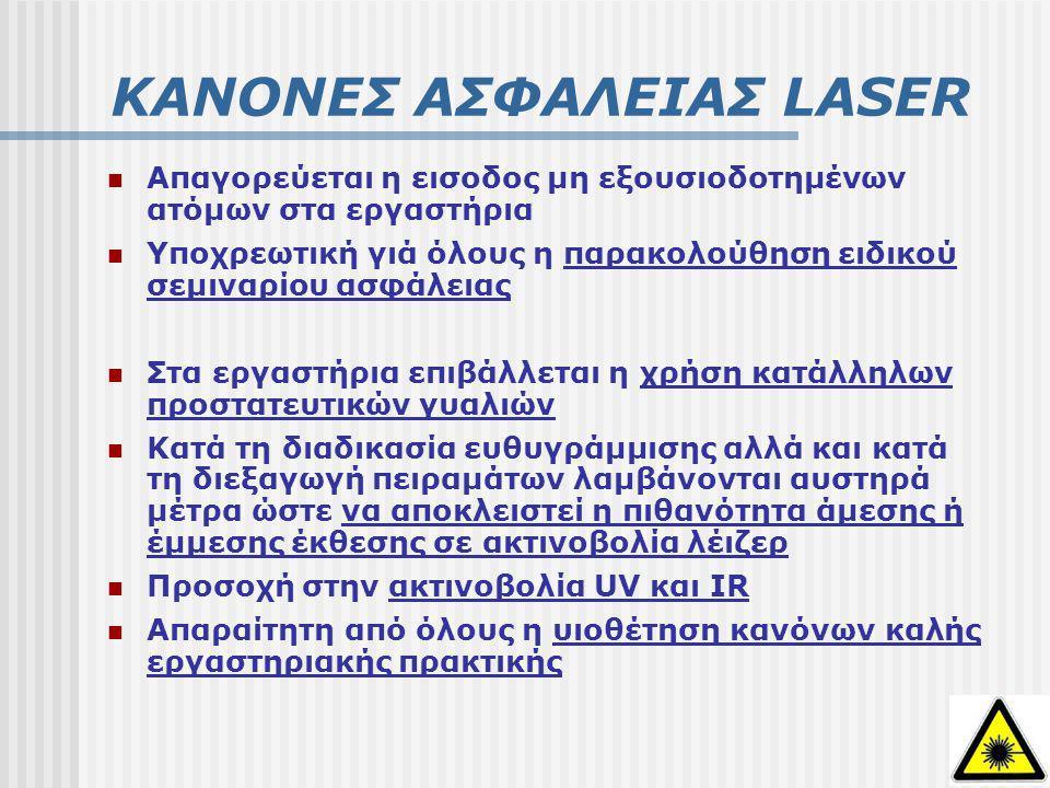 ΚΑΝΟΝΕΣ ΑΣΦΑΛΕΙΑΣ LASER Σήμανση συσκευών λέιζερ και εργαστηρίων