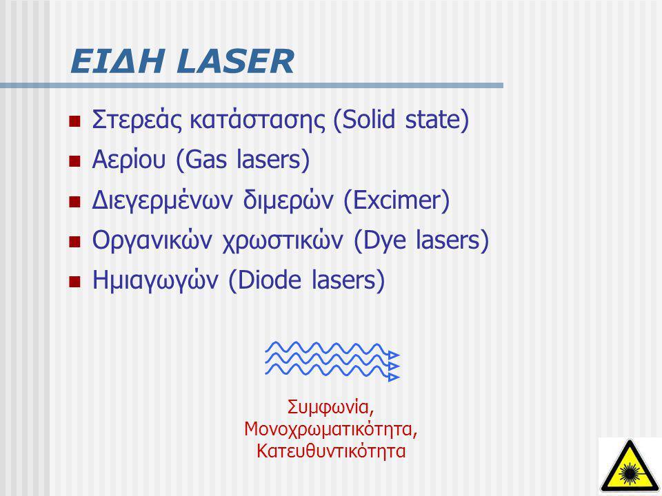 ΧΑΡΑΚΤΗΡΙΣΤΙΚΑ LASER Μήκος κύματος εκπομπής (UV, Visible, IR) Ισχύς/Ενέργεια εξόδου (mW-W, nJ-kJ) Χρονοδιάρκεια παλμού (cw, ns, ps, fs)