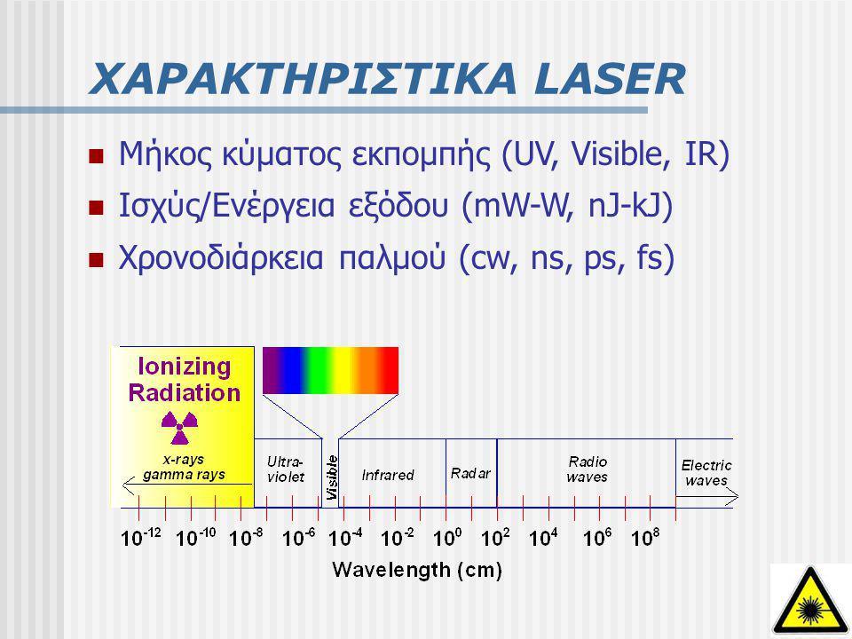 ΑΚΤΙΝΟΒΟΛΙΑ LASER BandWavelength Ultraviolet (UV)UV-C 100 – 280 nm UV-B 280 – 315 nm UV-A 315 – 400 nm Visible (VIS) 400 – 700 nm Infrared (IR)IR-A 700 – 1400 nm IR-B1400 – 3000 nm IR-C3000 – 1 mm Φασματικές περιοχές
