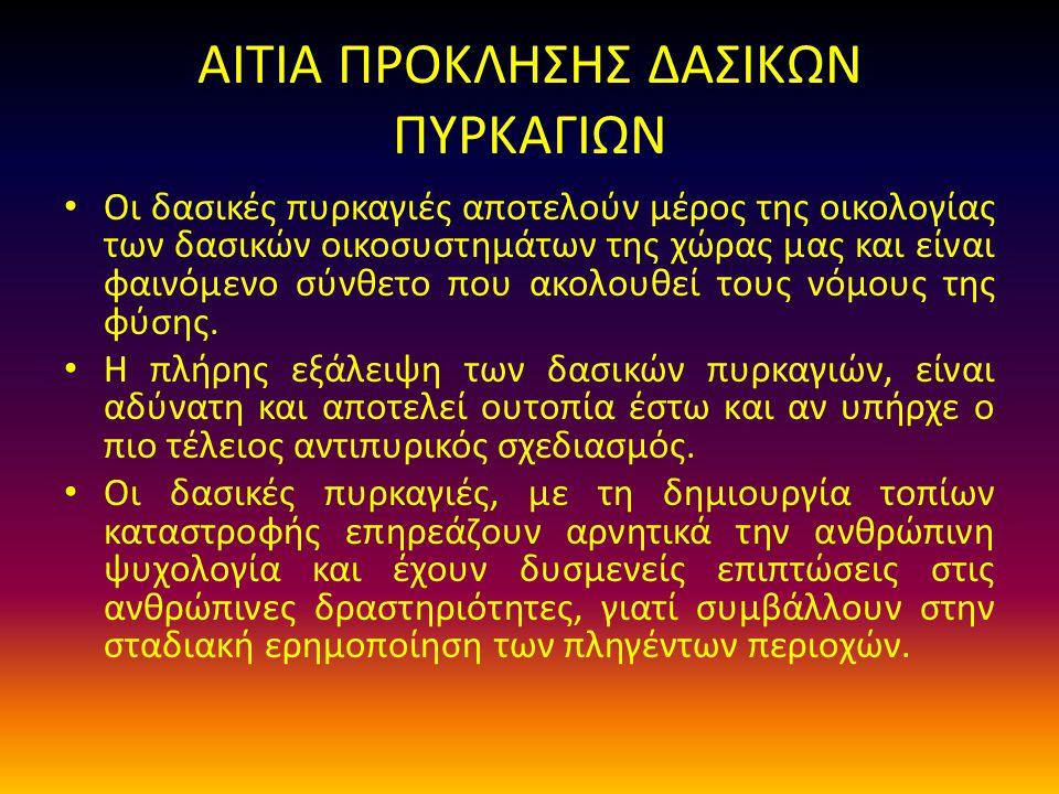 ΑΠΡΟΣΕΞΙΑ ΑΝΘΡΟΠΩΝ
