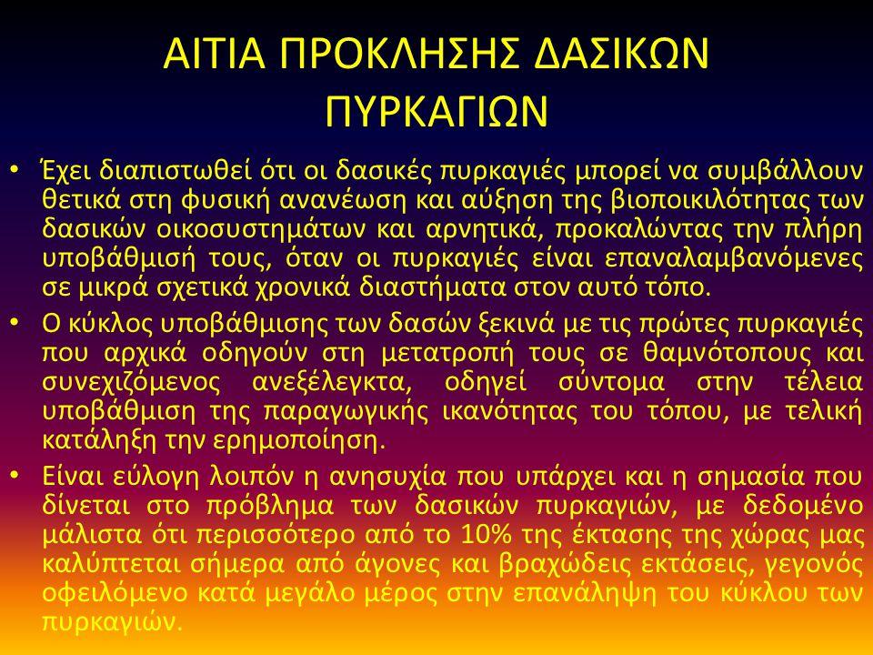 Η ΑΝΤΙΜΕΤΩΠΙΣΗ ΤΩΝ ΔΑΣΙΚΩΝ ΠΥΡΚΑΓΙΩΝ