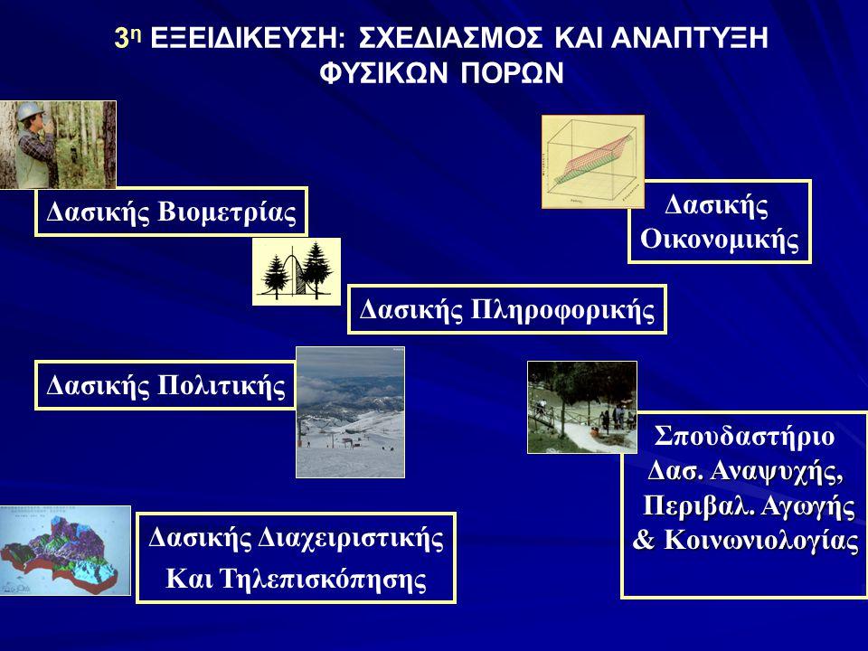 Δασικής Βιομετρίας Δασικής Διαχειριστικής Και Τηλεπισκόπησης Δασικής Πολιτικής Σπουδαστήριο Δασ.