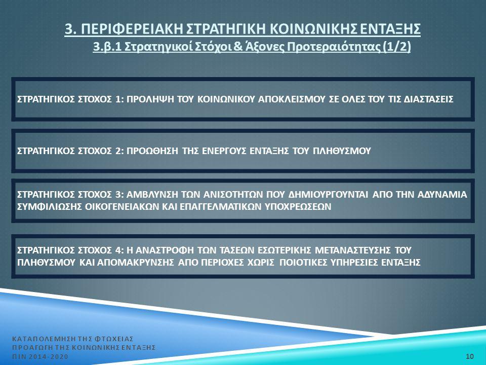3. ΠΕΡΙΦΕΡΕΙΑΚΗ ΣΤΡΑΤΗΓΙΚΗ ΚΟΙΝΩΝΙΚΗΣ ΕΝΤΑΞΗΣ 3. β.1 Στρατηγικοί Στόχοι & Άξονες Προτεραιότητας (1/2) ΚΑΤΑΠΟΛΕΜΗΣΗ ΤΗΣ ΦΤΩΧΕΙΑΣ ΠΡΟΑΓΩΓΗ ΤΗΣ ΚΟΙΝΩΝΙΚΗ
