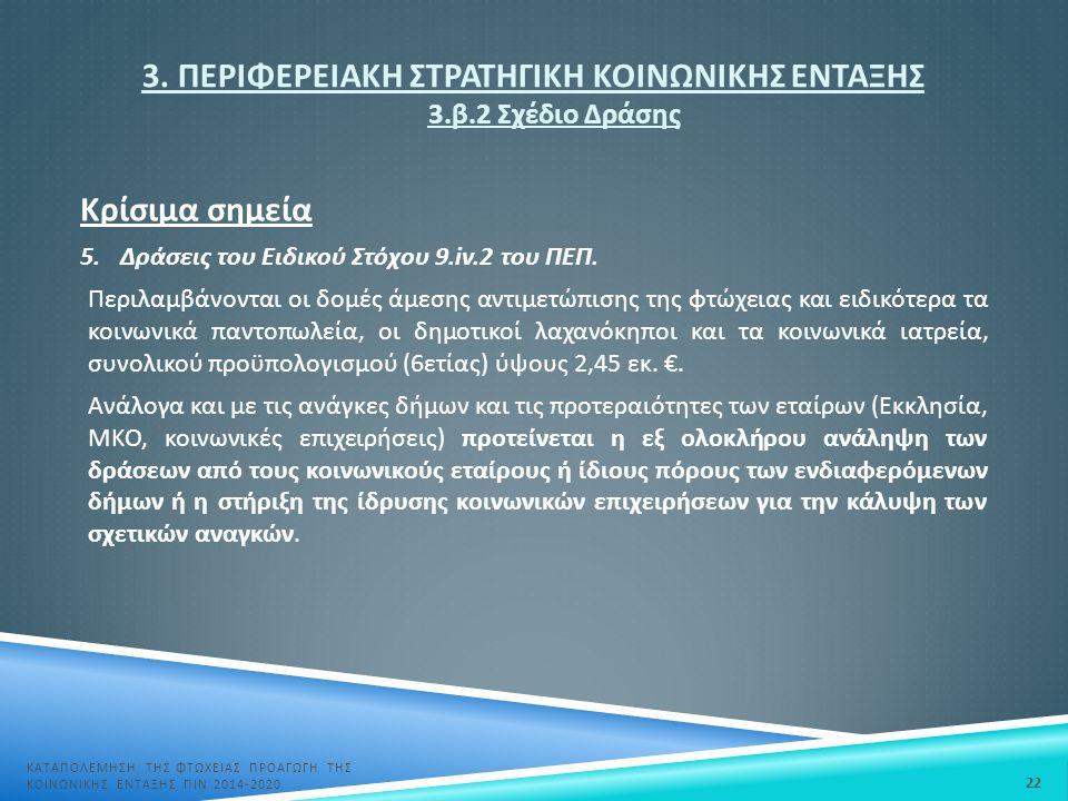 Κρίσιμα σημεία 5.Δράσεις του Ειδικού Στόχου 9.iv.2 του ΠΕΠ.