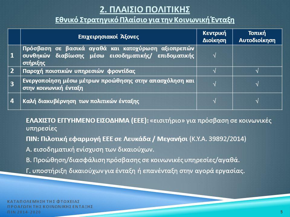 ΕΛΑΧΙΣΤΟ ΕΓΓΥΗΜΕΝΟ ΕΙΣΟΔΗΜΑ ( ΕΕΕ ): « εισιτήριο » για πρόσβαση σε κοινωνικές υπηρεσίες ΠΙΝ : Πιλοτική εφαρμογή ΕΕΕ σε Λευκάδα / Μεγανήσι ( Κ.Υ.Α. 398