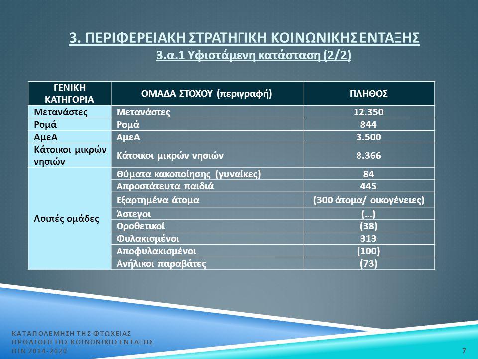 Κρίσιμα σημεία 1.Συμφιλίωση επαγγελματικής / οικογενειακής ζωής ( Δράσεις ΠΕΠ, ΕΣ 9.i.1 Παιδικοί, βρεφικοί και βρεφονηπιακοί σταθμοί).