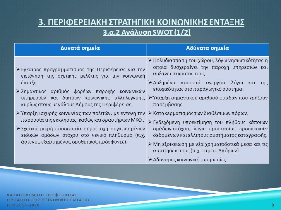 Κρίσιμα σημεία 2.Κατάρτιση και Προώθηση στην αγορά εργασίας ( Δράσεις ΠΕΠ, ΕΣ 9.i.1 ) Με βάση το υφιστάμενο θεσμικό πλαίσιο, φορέας υλοποίησης αντίστοιχων δράσεων μπορεί να είναι μόνο ο ΟΑΕΔ ( με χρηματοδότηση από το εθνικό ή το περιφερειακό σκέλος του ΕΚΤ ).