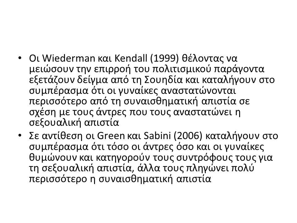Οι Wiederman και Kendall (1999) θέλοντας να μειώσουν την επιρροή του πολιτισμικού παράγοντα εξετάζουν δείγμα από τη Σουηδία και καταλήγουν στο συμπέρα