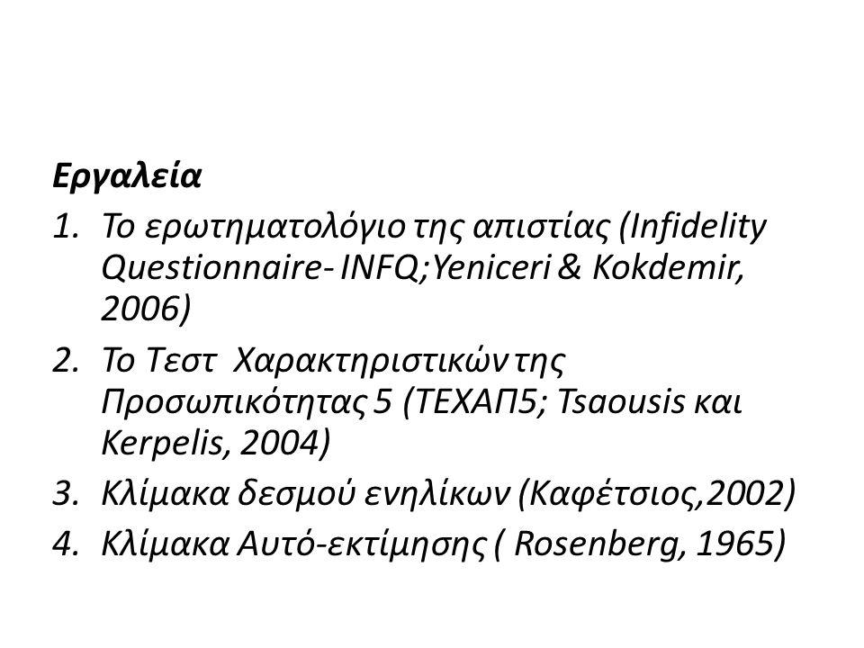 Εργαλεία 1.Το ερωτηματολόγιο της απιστίας (Infidelity Questionnaire- INFQ;Yeniceri & Kokdemir, 2006) 2.Το Τεστ Χαρακτηριστικών της Προσωπικότητας 5 (Τ