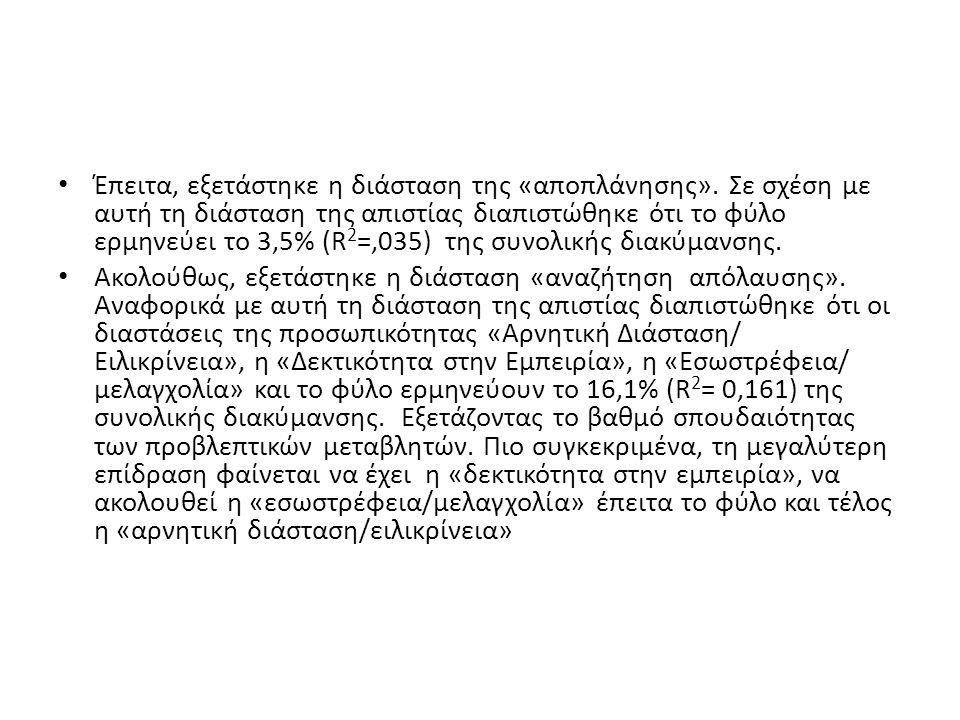 Έπειτα, εξετάστηκε η διάσταση της «αποπλάνησης». Σε σχέση με αυτή τη διάσταση της απιστίας διαπιστώθηκε ότι το φύλο ερμηνεύει το 3,5% (R 2 =,035) της