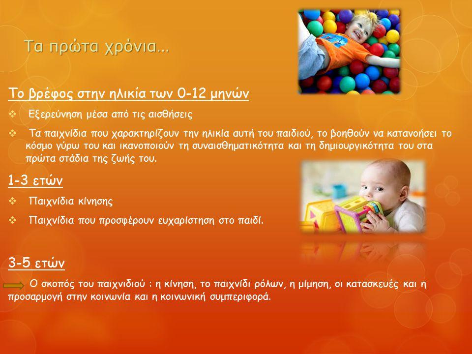Παιχνίδια ανά ηλικία:  τριών μέχρι πέντε ετών : παιχνίδια παρατήρησης, κατασκευές με πηλό για ανάπτυξη παρατηρητικότητας, καλλιέργεια καλλιτεχνικής και δημιουργικής τάσης  πέντε μέχρι οκτώ ετών : παιχνίδι με τις κούκλες, παιδική χαρά για διαχωρισμό ρόλων σε μια κοινωνική ομάδα και ενίσχυση ανεξαρτησία  οκτώ μέχρι ενεά ετών : ομαδικό παιχνίδι, επιτραπέζια για συνειδητοποίηση την αξία της συλλογικής προσπάθειας  δέκα μέχρι δώδεκα ετών : ηλεκτρονικά παιχνίδια, επιτραπέζια που στοχεύουν στη δημιουργική απασχόληση του παίκτη 3.2 Ο ρόλος του παιχνιδιού στην ψυχοσωματική ανάπτυξη του παιδιού & του εφήβου και το δικαίωμα του σε αυτό.