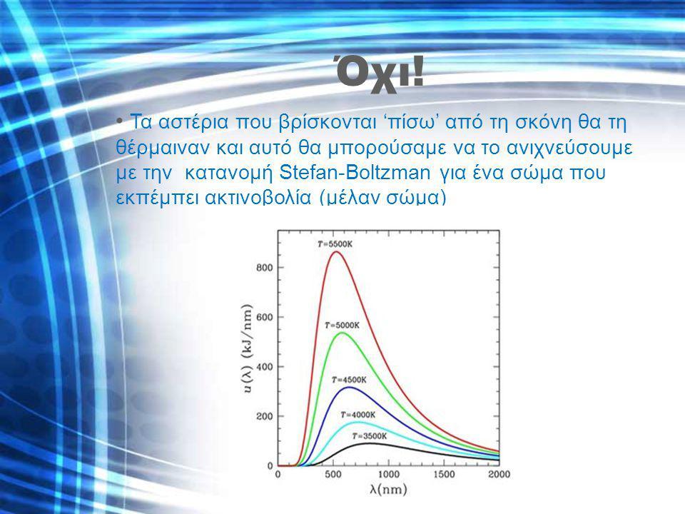 Όχι! Τα αστέρια που βρίσκονται 'πίσω' από τη σκόνη θα τη θέρμαιναν και αυτό θα μπορούσαμε να το ανιχνεύσουμε με την κατανομή Stefan-Boltzman για ένα σ