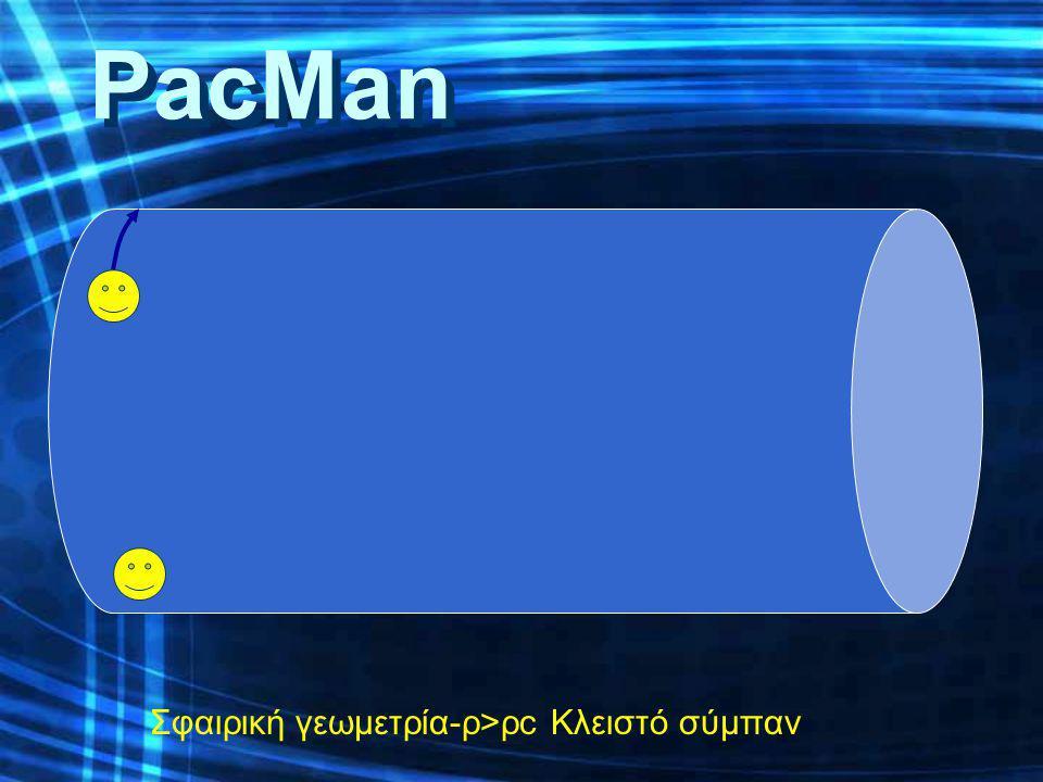 PacMan Σφαιρική γεωμετρία-ρ>ρc Κλειστό σύμπαν