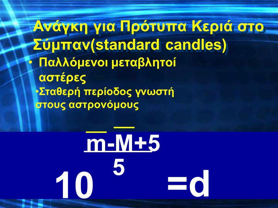 Ανάγκη για Πρότυπα Κεριά στο Σύμπαν(standard candles) Παλλόμενοι μεταβλητοί αστέρες Σταθερή περίοδος γνωστή στους αστρονόμους m time m-M+5 5 10 =d