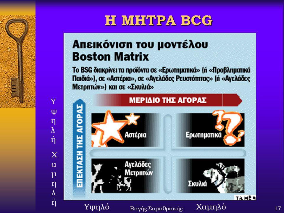 Βαγής Σαμαθρακής17 Η ΜΗΤΡΑ BCG ΥψηλόΧαμηλό ΧαμηλήΧαμηλή ΥψηλήΥψηλή