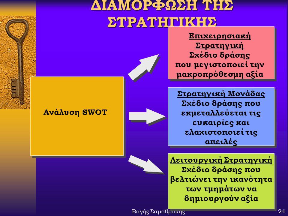 Βαγής Σαμαθρακής24 ΔΙΑΜΟΡΦΩΣΗ ΤΗΣ ΣΤΡΑΤΗΓΙΚΗΣ Επιχειρησιακή Στρατηγική Σχέδιο δράσης που μεγιστοποιεί την μακροπρόθεσμη αξία Στρατηγική Μονάδας Σχέδιο