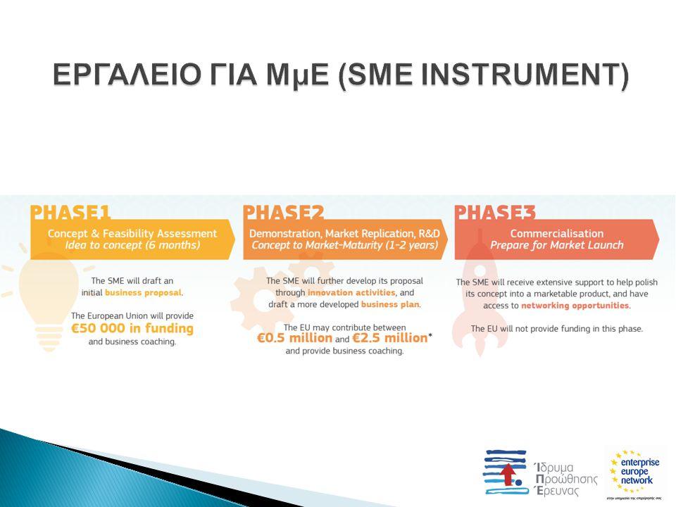 Παροχή υπηρεσιών υποστήριξης της καινοτομικής δραστηριότητας των επιχειρήσεων  Αξιολόγηση (benchmarking) διαφόρων δεικτών για την ικανότητα καινοτομίας τους μέσα από το εργαλείο IMP 3 ROVE  Οι υπηρεσίες απευθύνονται προς ◦ τους δικαιούχους του SME Instrument και ◦ επιχειρήσεις οι οποίες διενεργούν δραστηριότητες έρευνας και καινοτομίας και χρειάζονται υποστήριξη για να βελτιωθούν.
