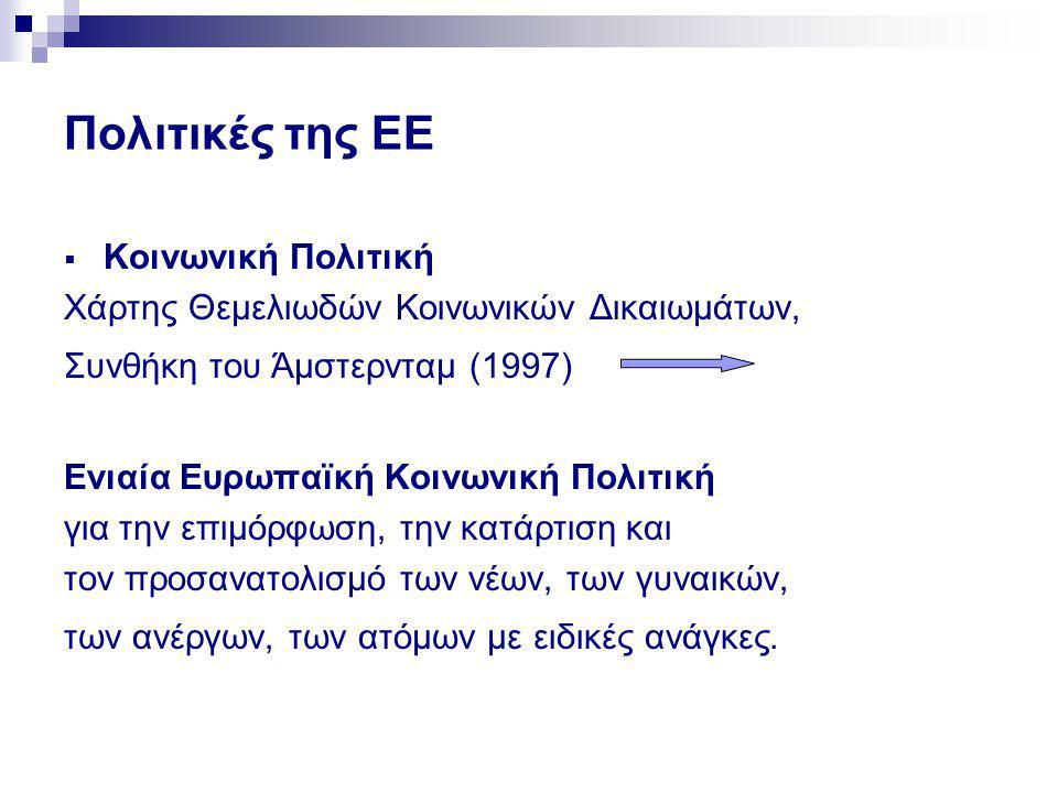 Πολιτικές της ΕΕ  Κοινωνική Πολιτική Χάρτης Θεμελιωδών Κοινωνικών Δικαιωμάτων, Συνθήκη του Άμστερνταμ (1997) Ενιαία Ευρωπαϊκή Κοινωνική Πολιτική για