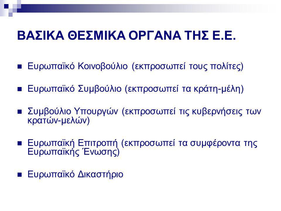 ΒΑΣΙΚΑ ΘΕΣΜΙΚΑ ΟΡΓΑΝΑ ΤΗΣ Ε.Ε. Ευρωπαϊκό Κοινοβούλιο (εκπροσωπεί τους πολίτες) Ευρωπαϊκό Συμβούλιο (εκπροσωπεί τα κράτη-μέλη) Συμβούλιο Υπουργών (εκπρ