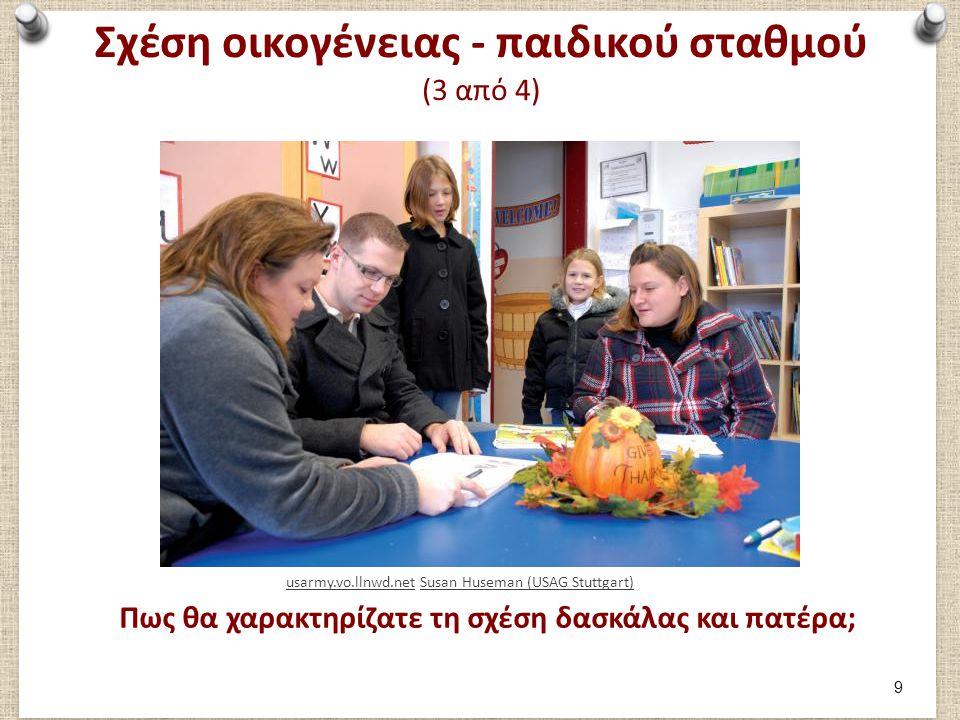 Σχέση οικογένειας - παιδικού σταθμού (3 από 4) Πως θα χαρακτηρίζατε τη σχέση δασκάλας και πατέρα; usarmy.vo.llnwd.netusarmy.vo.llnwd.net Susan Huseman (USAG Stuttgart)Susan Huseman (USAG Stuttgart) 9