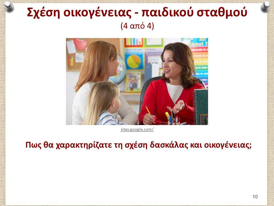 Σχέση οικογένειας - παιδικού σταθμού (4 από 4) Πως θα χαρακτηρίζατε τη σχέση δασκάλας και οικογένειας; sites.google.com/ 10
